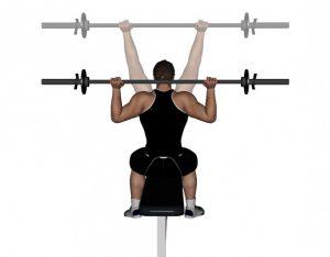neck press oefening